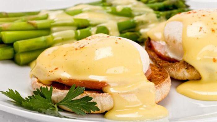 Классическое яйцо Бенедикт